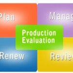 Definition of program evaluation and review technique (PERT)