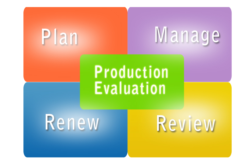 Program evaluation and review technique