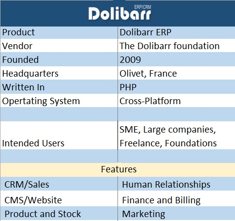dolibarr open source erp