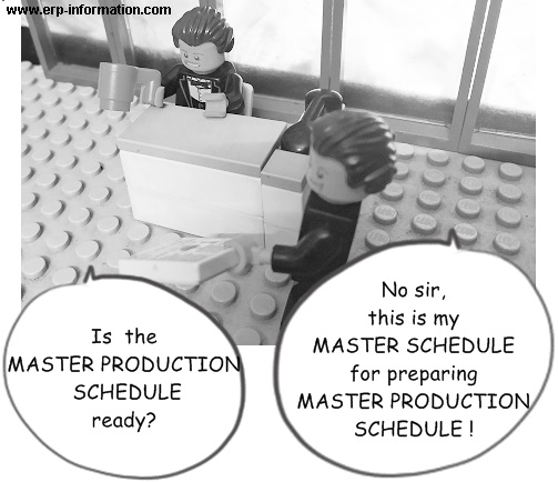 Master production Schedule MPS