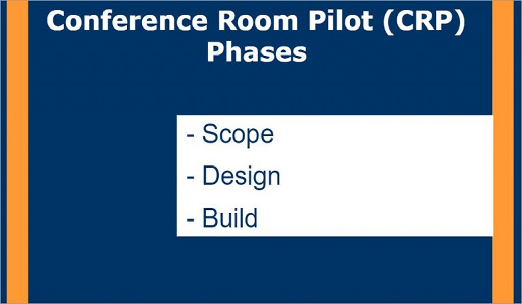 Conference Room Pilot