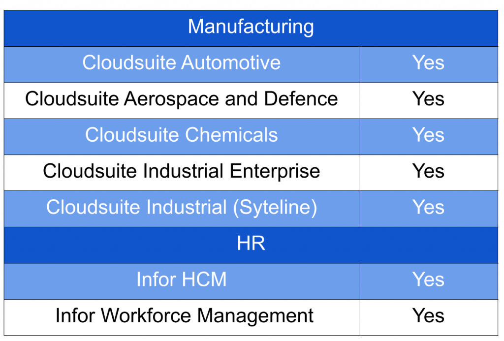 Infor Features
