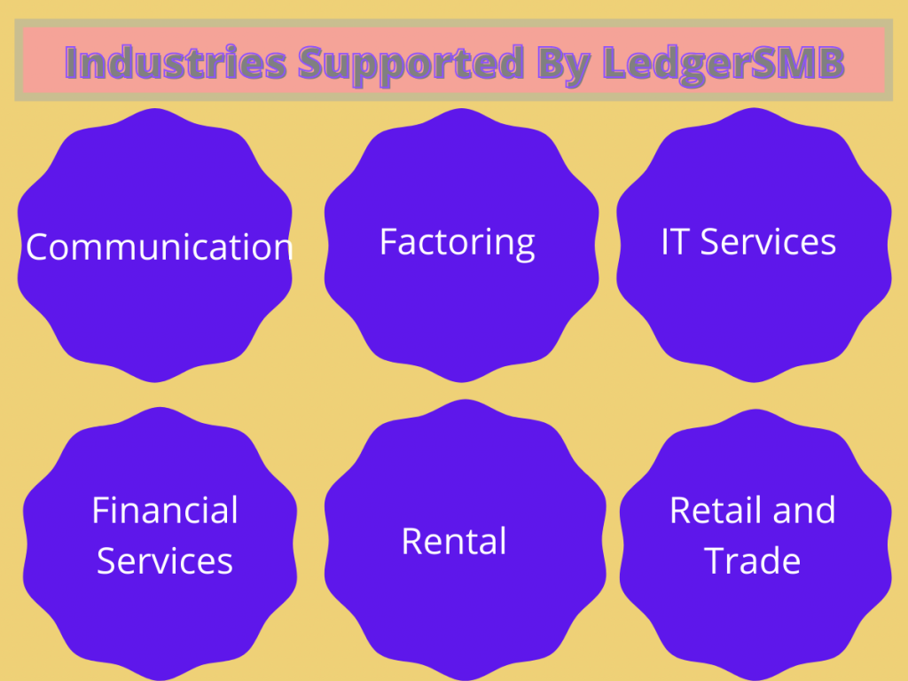 Industries supported by LedgerSMB.