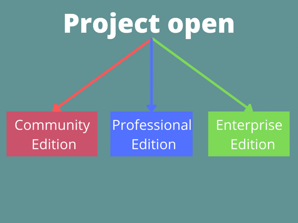 Project open Editions